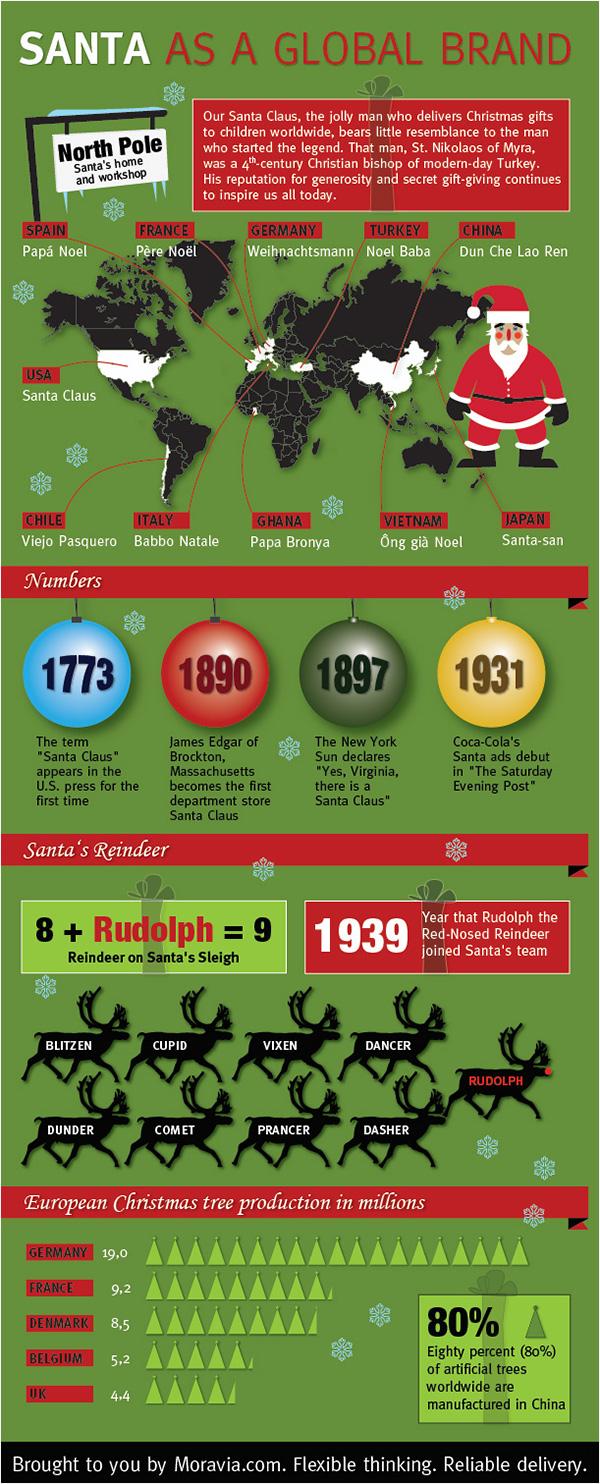 santa_infographic4_600px